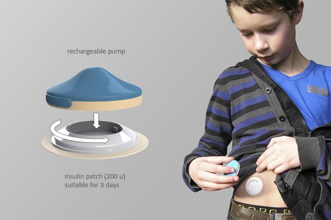 diabetes kit for kids - melchior van voorden